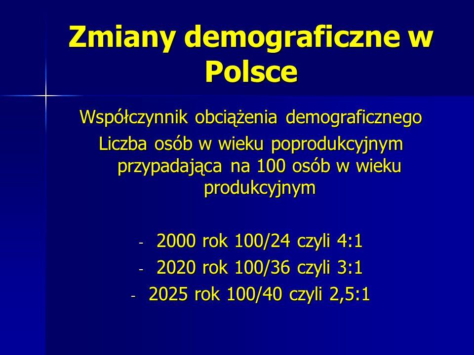 Zmiany demograficzne w Polsce Współczynnik obciążenia demograficznego Liczba osób w wieku poprodukcyjnym przypadająca na 100 osób w wieku produkcyjnym