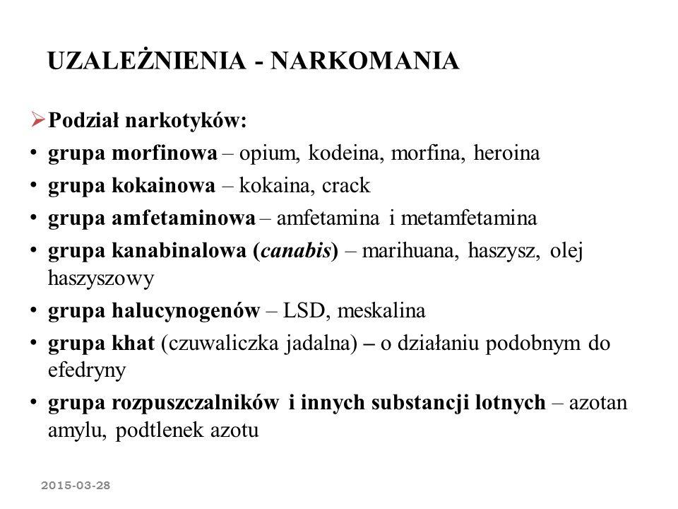 UZALEŻNIENIA - NARKOMANIA 2015-03-28  Podział narkotyków: grupa morfinowa – opium, kodeina, morfina, heroina grupa kokainowa – kokaina, crack grupa a