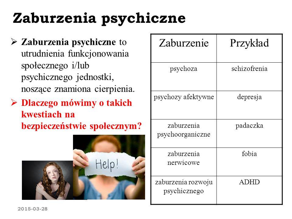  Zaburzenia psychiczne to utrudnienia funkcjonowania społecznego i/lub psychicznego jednostki, noszące znamiona cierpienia.  Dlaczego mówimy o takic