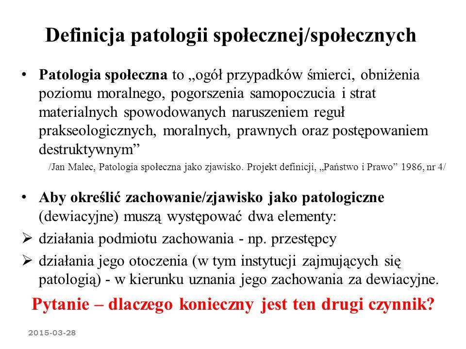 UZALEŻNIENIA - NARKOMANIA 2015-03-28  Podział narkotyków: grupa morfinowa – opium, kodeina, morfina, heroina grupa kokainowa – kokaina, crack grupa amfetaminowa – amfetamina i metamfetamina grupa kanabinalowa (canabis) – marihuana, haszysz, olej haszyszowy grupa halucynogenów – LSD, meskalina grupa khat (czuwaliczka jadalna) – o działaniu podobnym do efedryny grupa rozpuszczalników i innych substancji lotnych – azotan amylu, podtlenek azotu