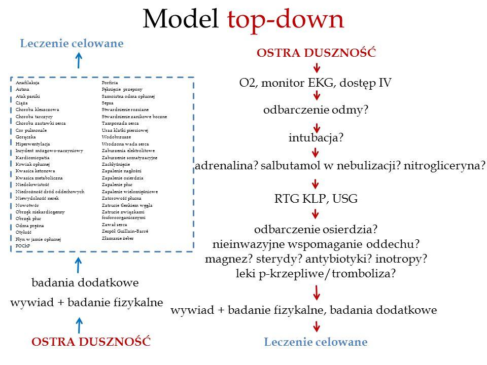Model top-down O2, monitor EKG, dostęp IV odbarczenie odmy.