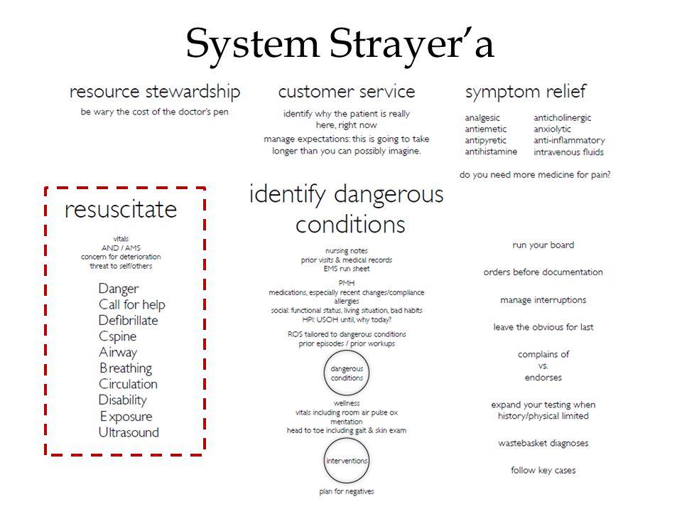 System Strayer'a