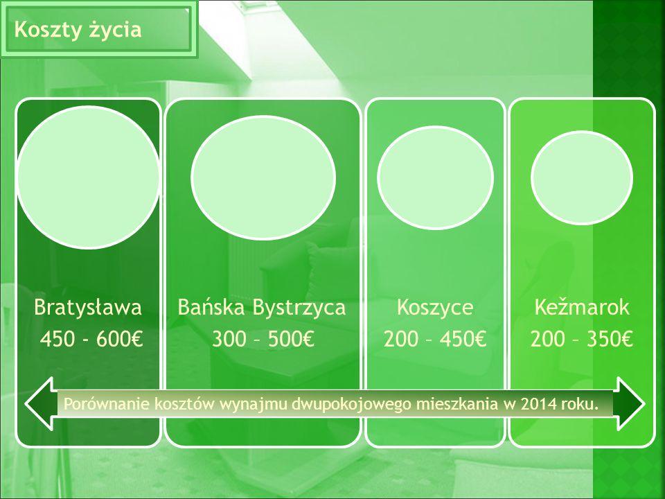 Bratysława 450 - 600€ Bańska Bystrzyca 300 – 500€ Koszyce 200 – 450€ Kežmarok 200 – 350€ Koszty życia Porównanie kosztów wynajmu dwupokojowego mieszkania w 2014 roku.