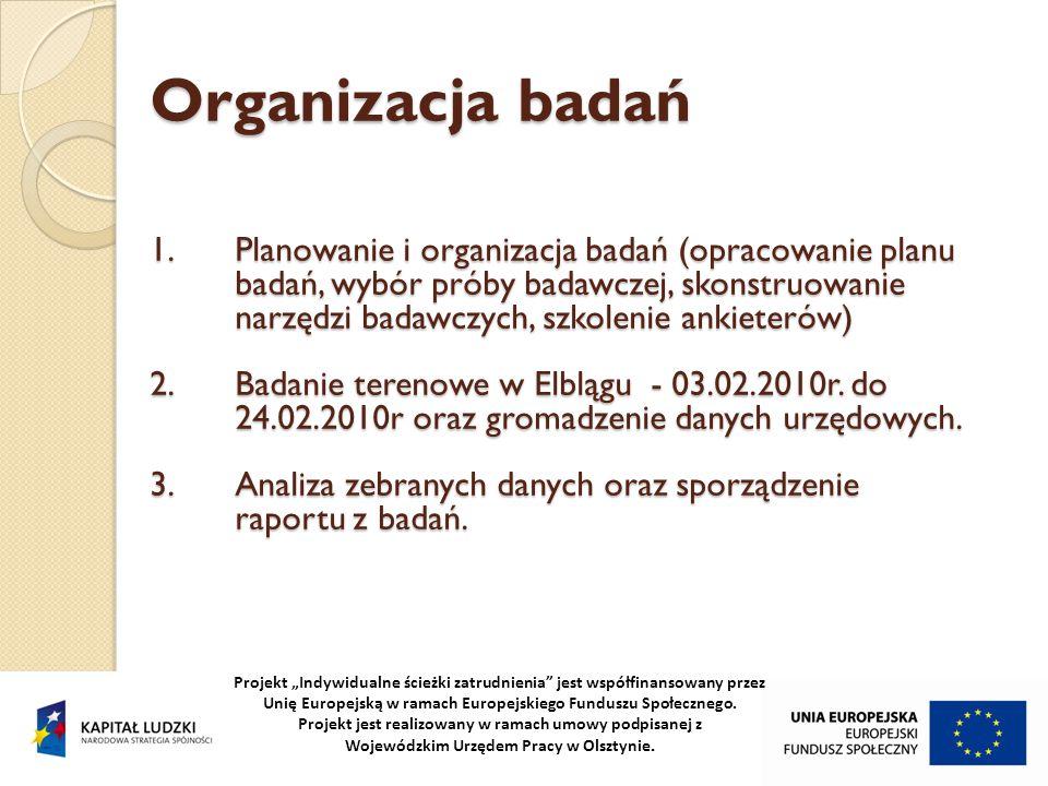 """Projekt """"Indywidualne ścieżki zatrudnienia jest współfinansowany przez Unię Europejską w ramach Europejskiego Funduszu Społecznego."""