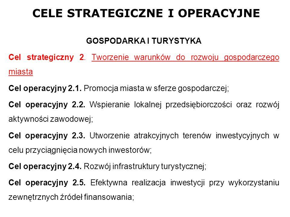 GOSPODARKA I TURYSTYKA Cel strategiczny 2. Tworzenie warunków do rozwoju gospodarczego miasta Cel operacyjny 2.1. Promocja miasta w sferze gospodarcze