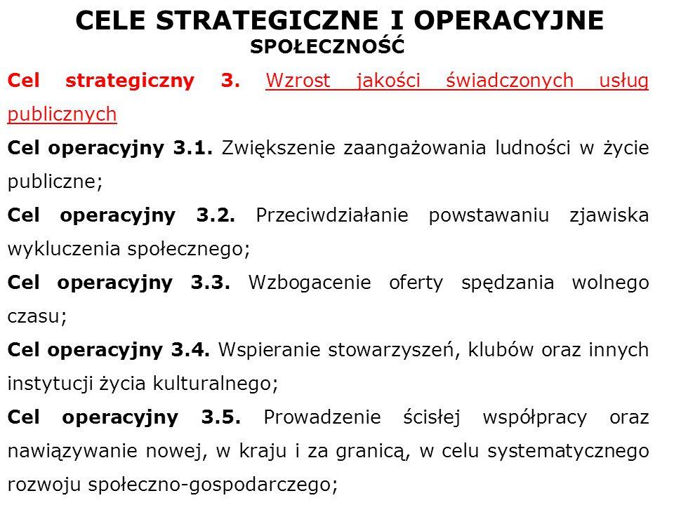 SPOŁECZNOŚĆ Cel strategiczny 3. Wzrost jakości świadczonych usług publicznych Cel operacyjny 3.1. Zwiększenie zaangażowania ludności w życie publiczne