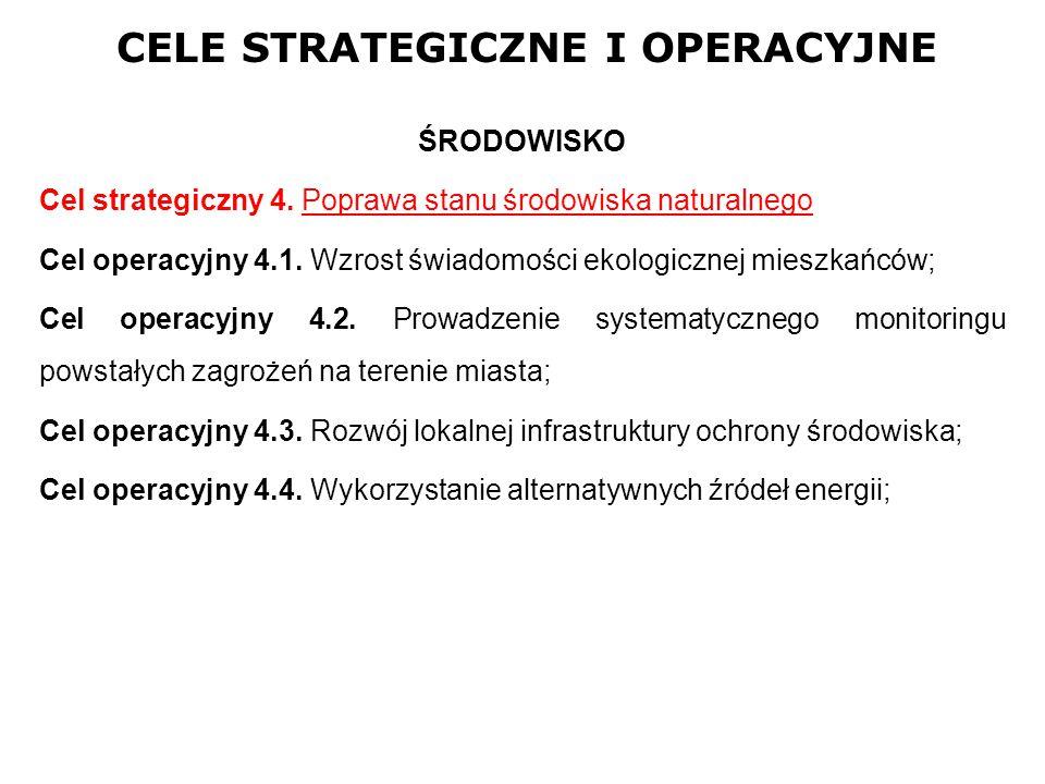 ŚRODOWISKO Cel strategiczny 4. Poprawa stanu środowiska naturalnego Cel operacyjny 4.1. Wzrost świadomości ekologicznej mieszkańców; Cel operacyjny 4.