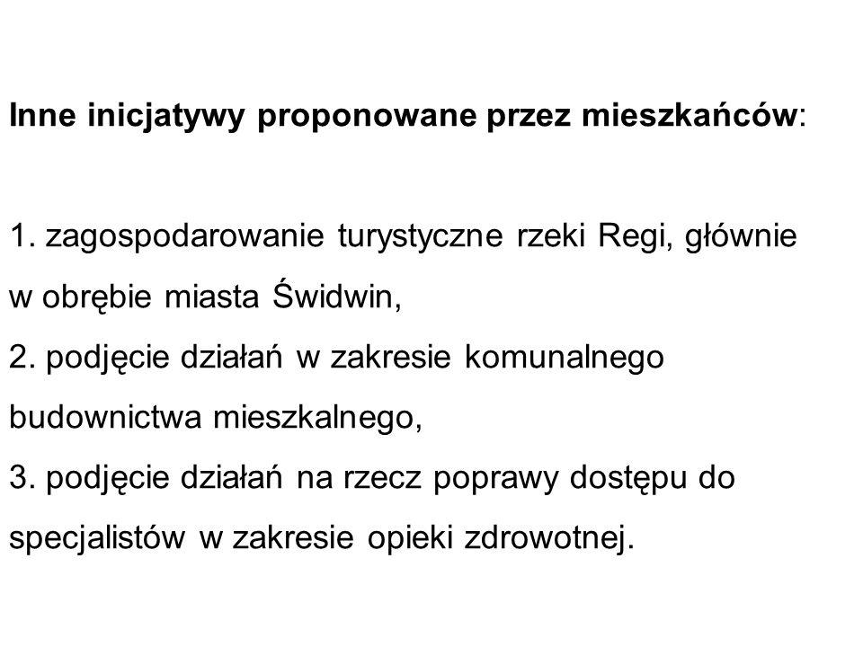  Inne inicjatywy proponowane przez mieszkańców: 1. zagospodarowanie turystyczne rzeki Regi, głównie w obrębie miasta Świdwin, 2. podjęcie działań w z