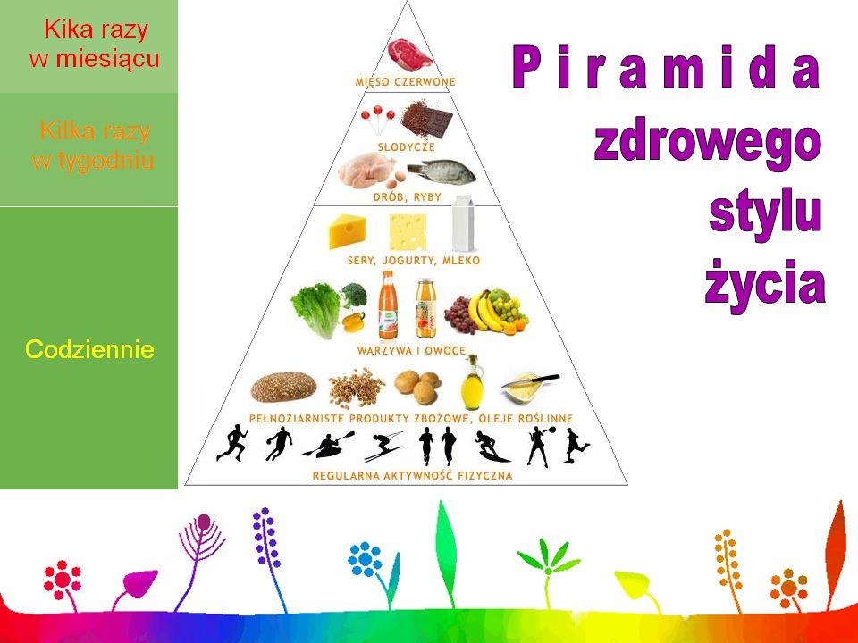 Aktywność fizyczna zapewni tobie: 1.dobre samopoczucie, 2.sprawne serce i układ krążenia, 3.mocne mięśnia, ścięgna i stawy, 4.odporność na przeziębienia, 5.dotleniony mózg gotowy sprostać codziennym wyzwaniom.