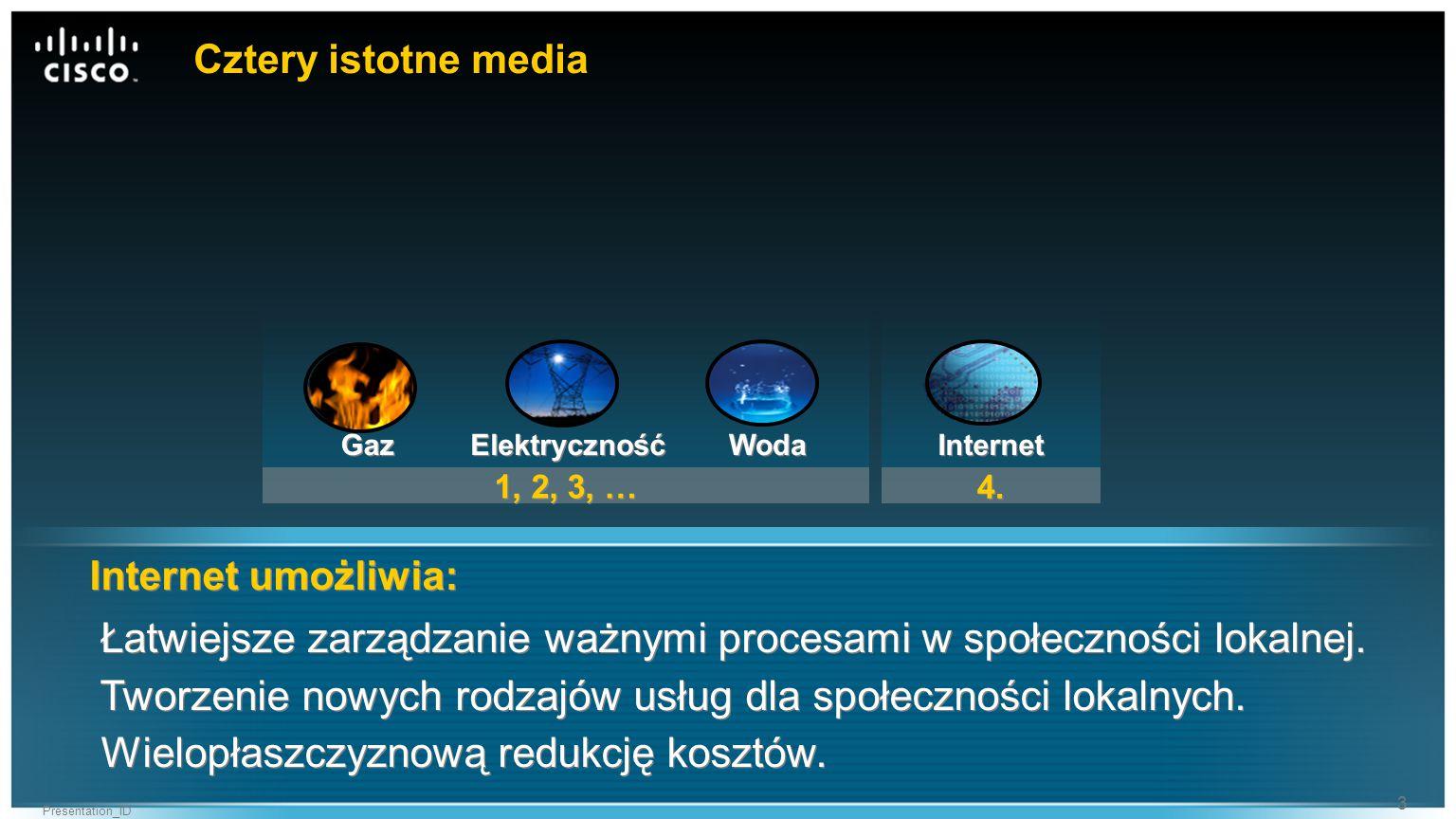 Cztery istotne media Elektryczność Gaz 1, 2, 3, … Woda Internet 4.