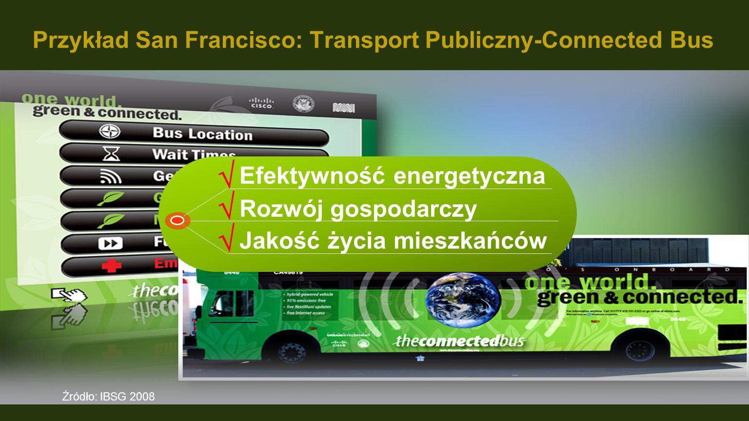 Źródło: IBSG 2008 Przykład San Francisco: Transport Publiczny-Connected Bus Rozwój gospodarczy Jakość życia mieszkańców Efektywność energetyczna   