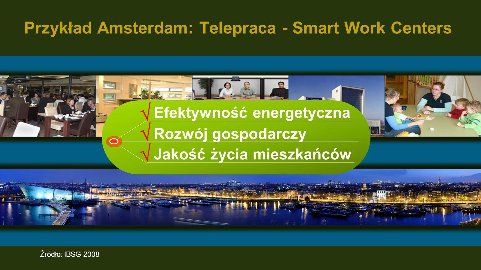 Przykład Amsterdam: Telepraca - Smart Work Centers Źródło: IBSG 2008 Rozwój gospodarczy Jakość życia mieszkańców Efektywność energetyczna   