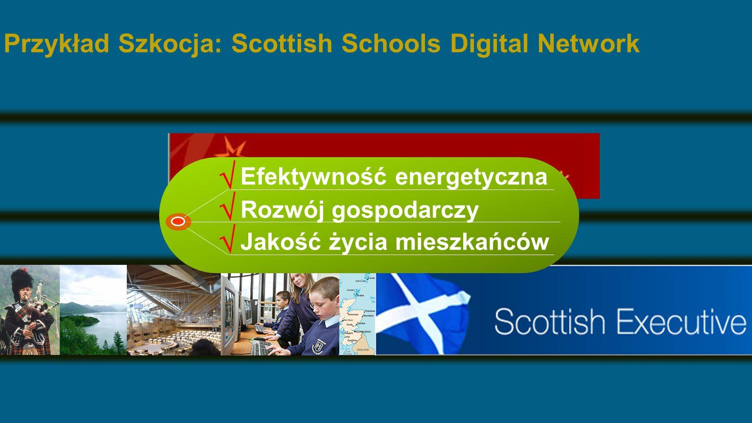 Przykład Szkocja: Scottish Schools Digital Network Rozwój gospodarczy Jakość życia mieszkańców Efektywność energetyczna   