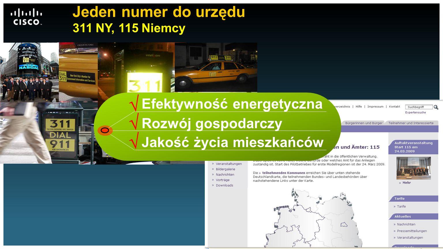Jeden numer do urzędu 311 NY, 115 Niemcy Rozwój gospodarczy Jakość życia mieszkańców Efektywność energetyczna   