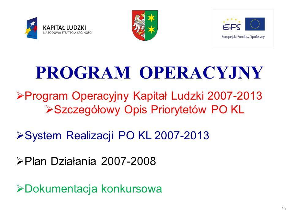17 PROGRAM OPERACYJNY  Program Operacyjny Kapitał Ludzki 2007-2013  Szczegółowy Opis Priorytetów PO KL  System Realizacji PO KL 2007-2013  Plan Dz