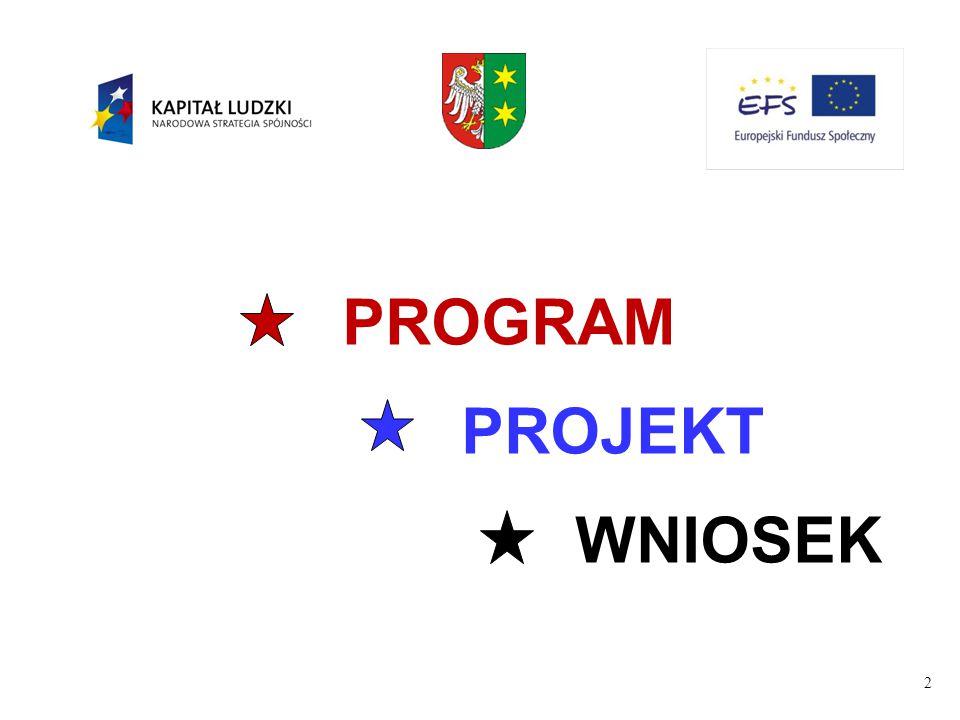 3 PROGRAM Grupa powiązanych ze sobą projektów, których skoordynowana realizacja prowadzi do wspólnego celu nadrzędnego, niemożliwego do osiągnięcia przez poszczególne projekty osobno.