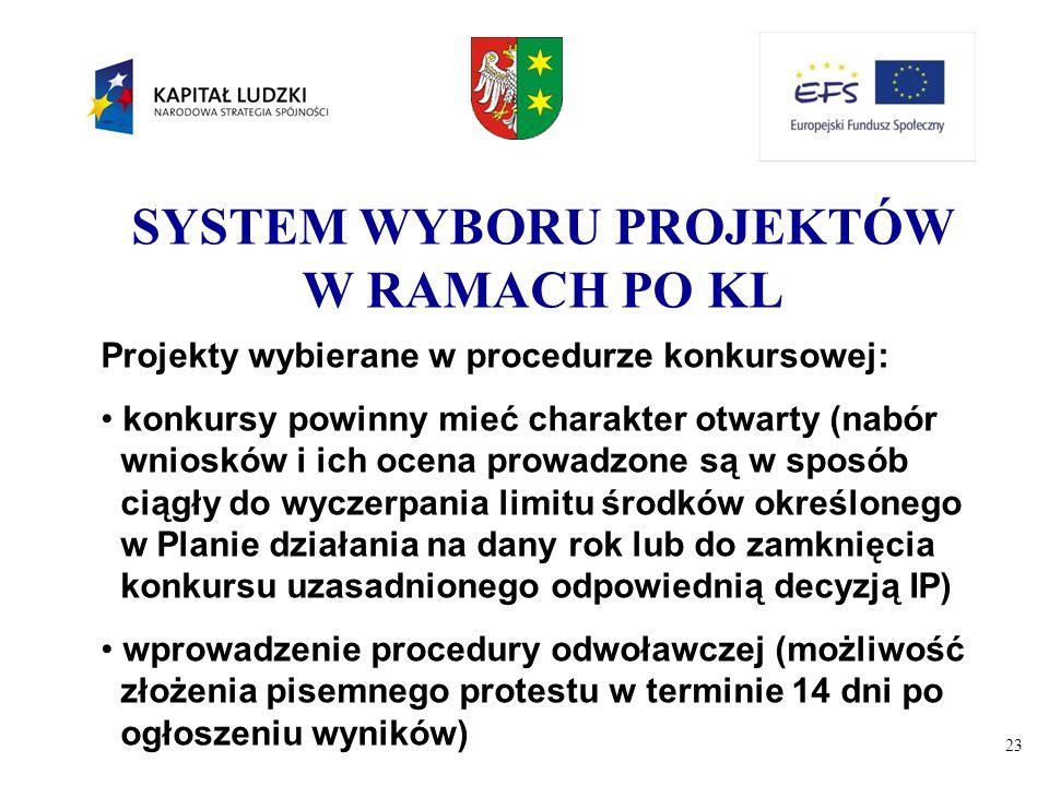 23 SYSTEM WYBORU PROJEKTÓW W RAMACH PO KL Projekty wybierane w procedurze konkursowej: konkursy powinny mieć charakter otwarty (nabór wniosków i ich o
