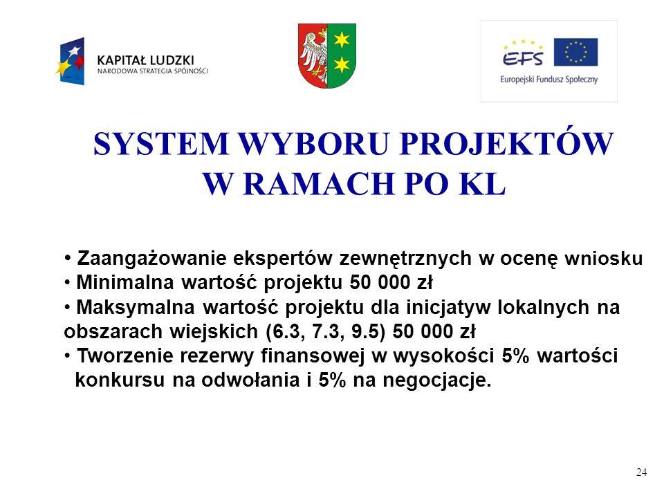 24 SYSTEM WYBORU PROJEKTÓW W RAMACH PO KL Zaangażowanie ekspertów zewnętrznych w ocenę wniosku Minimalna wartość projektu 50 000 zł Maksymalna wartość