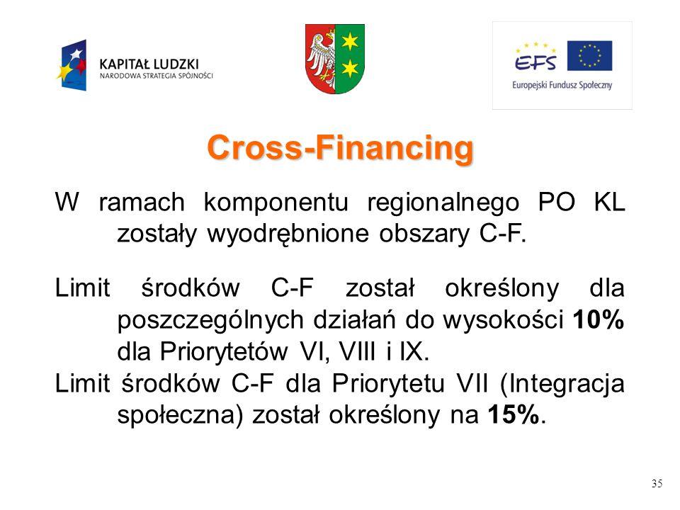 35 Cross-Financing W ramach komponentu regionalnego PO KL zostały wyodrębnione obszary C-F. Limit środków C-F został określony dla poszczególnych dzia