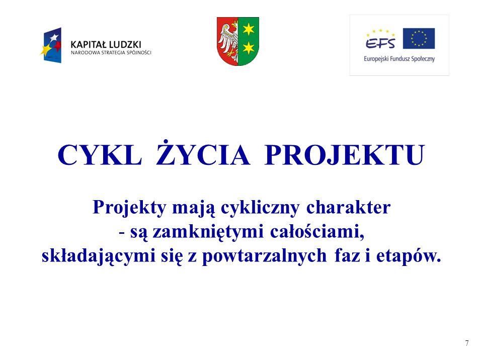 18 PROGRAM OPERACYJNY INSTYTUCJA ZARZĄDZAJĄCA INSTYTUCJA POŚREDNICZĄCA INSTYTUCJA POŚREDNICZĄCA II STOPNIA to wymagający sponsor publiczny, definiujący nadrzędne cele, na które mogą zostać wykorzystane środki przyznane przez Unię Europejską