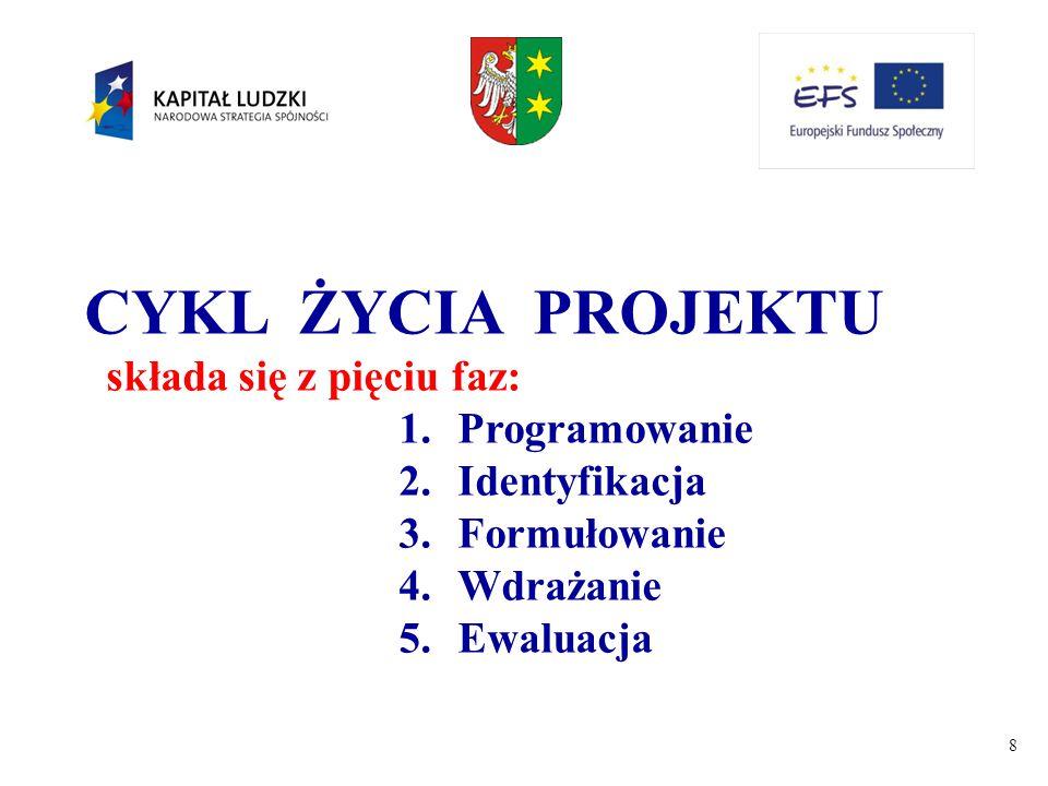 8 CYKL ŻYCIA PROJEKTU składa się z pięciu faz: 1.Programowanie 2.Identyfikacja 3.Formułowanie 4.Wdrażanie 5.Ewaluacja