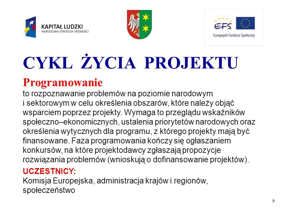 9 CYKL ŻYCIA PROJEKTU Programowanie to rozpoznawanie problemów na poziomie narodowym i sektorowym w celu określenia obszarów, które należy objąć wspar
