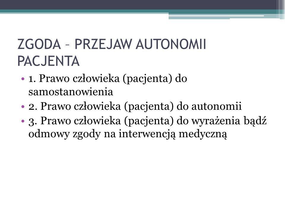 ZGODA – PRZEJAW AUTONOMII PACJENTA 1.Prawo człowieka (pacjenta) do samostanowienia 2.
