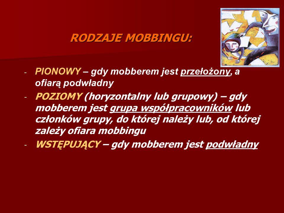 RODZAJE MOBBINGU: - PIONOWY – gdy mobberem jest przełożony, a ofiarą podwładny - POZIOMY (horyzontalny lub grupowy) – gdy mobberem jest grupa współpra