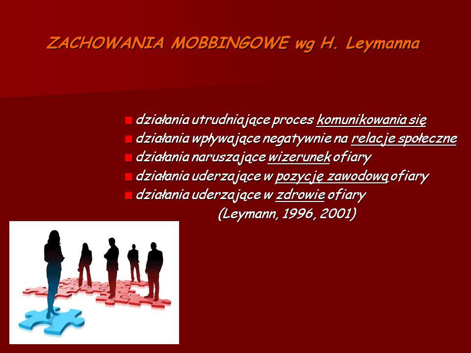 ZACHOWANIA MOBBINGOWE wg H. Leymanna działania utrudniające proces komunikowania się działania wpływające negatywnie na relacje społeczne działania na