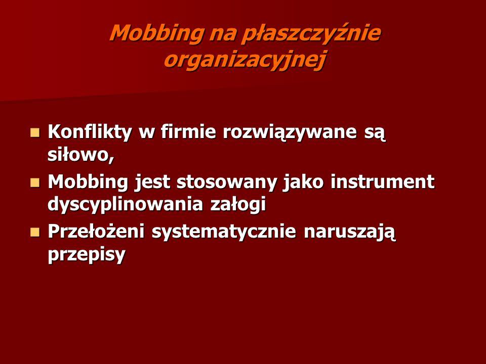 Mobbing na płaszczyźnie organizacyjnej Konflikty w firmie rozwiązywane są siłowo, Konflikty w firmie rozwiązywane są siłowo, Mobbing jest stosowany ja