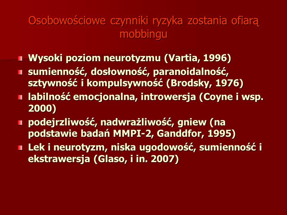 Osobowościowe czynniki ryzyka zostania ofiarą mobbingu Wysoki poziom neurotyzmu (Vartia, 1996) sumienność, dosłowność, paranoidalność, sztywność i kom