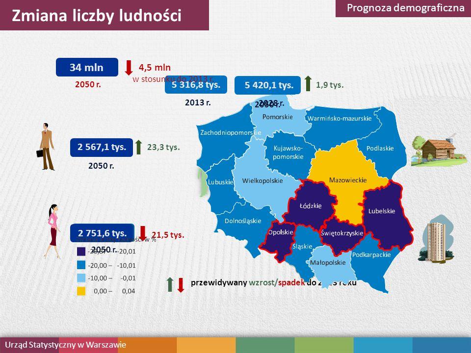 Zapraszamy na stronę internetową Urzędu Statystycznego w Warszawie http://warszawa.stat.gov.pl Mazowiecki Ośrodek Badań Regionalnych URZĄD STATYSTYCZNY W WARSZAWIE