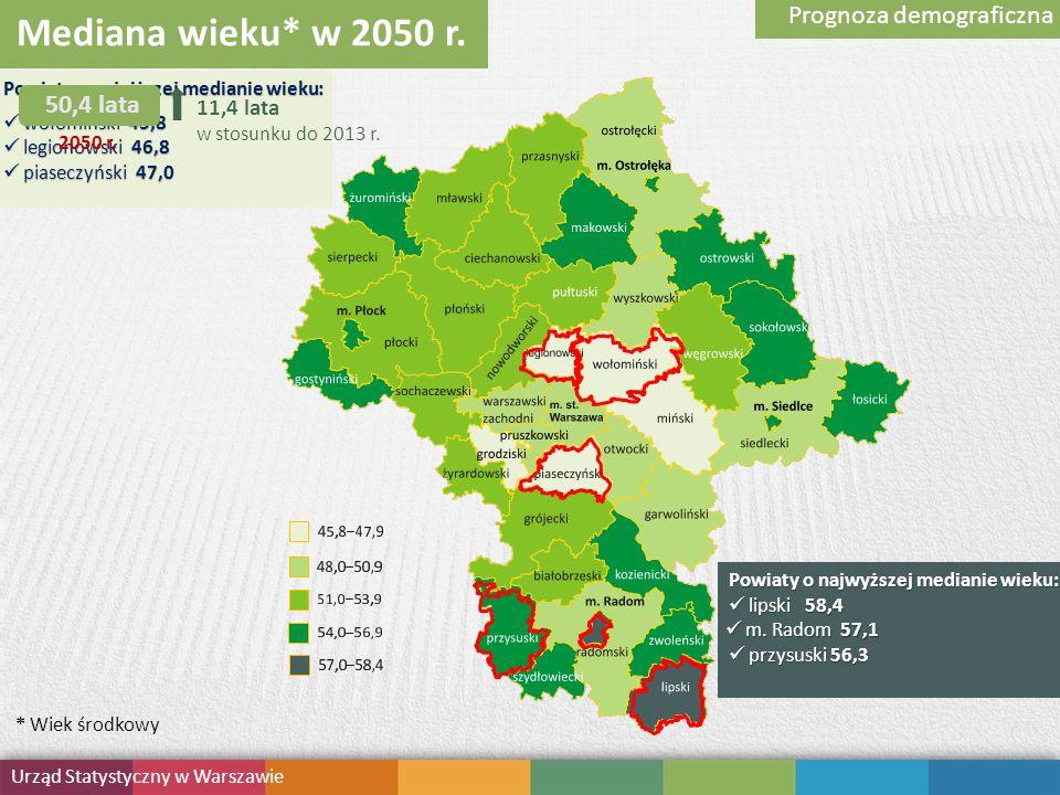 Liczba kobiet na 100 mężczyzn 107 Mediana wieku 50 Oczekiwana długość życia Wiek emerytalny 67 109 39 2013 2050 11 lat 2 osoby 2 lata 6 lat 7 lat 82 - K 73 - M Współczynnik obciążenia demograficznego 77 59 18 osób 88 - K 82 - M 9 lat 60 - K 65 - M K- kobiety M - mężczyźni Demograficzny obraz Mazowsza Prognoza demograficzna Urząd Statystyczny w Warszawie