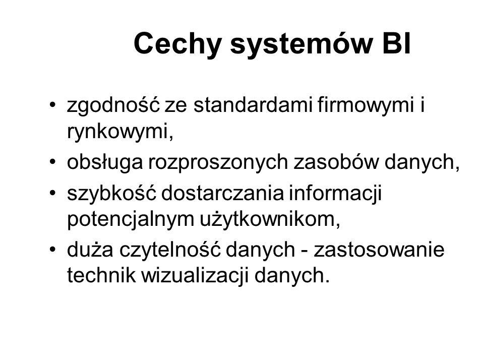 Cechy systemów BI zgodność ze standardami firmowymi i rynkowymi, obsługa rozproszonych zasobów danych, szybkość dostarczania informacji potencjalnym u