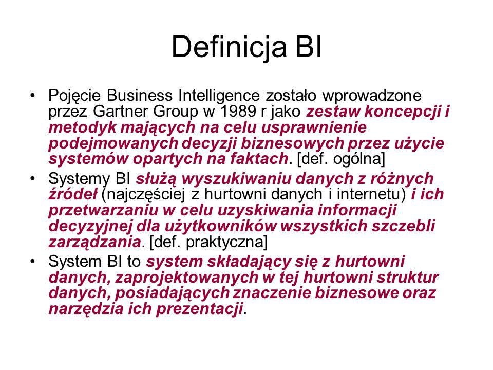 Definicja BI Pojęcie Business Intelligence zostało wprowadzone przez Gartner Group w 1989 r jako zestaw koncepcji i metodyk mających na celu usprawnie