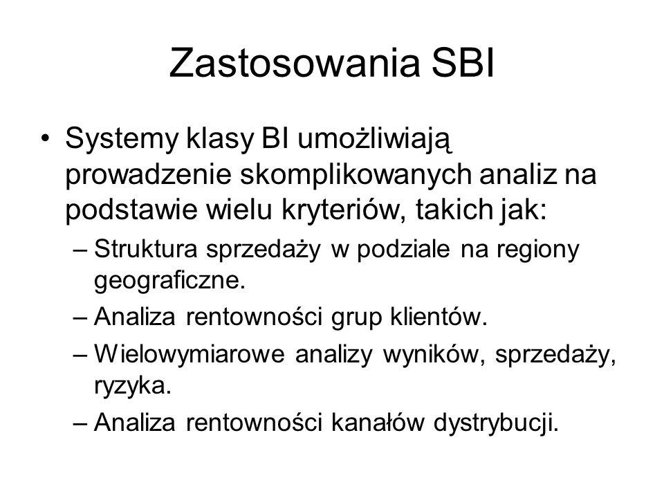 Zastosowania SBI Systemy klasy BI umożliwiają prowadzenie skomplikowanych analiz na podstawie wielu kryteriów, takich jak: –Struktura sprzedaży w podz