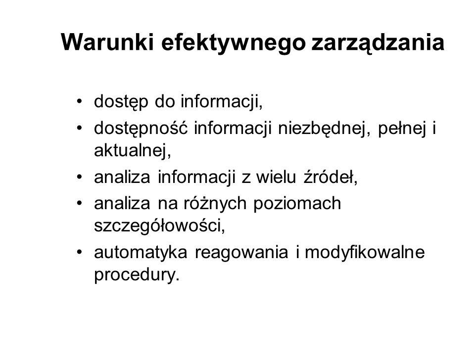Warunki efektywnego zarządzania dostęp do informacji, dostępność informacji niezbędnej, pełnej i aktualnej, analiza informacji z wielu źródeł, analiza