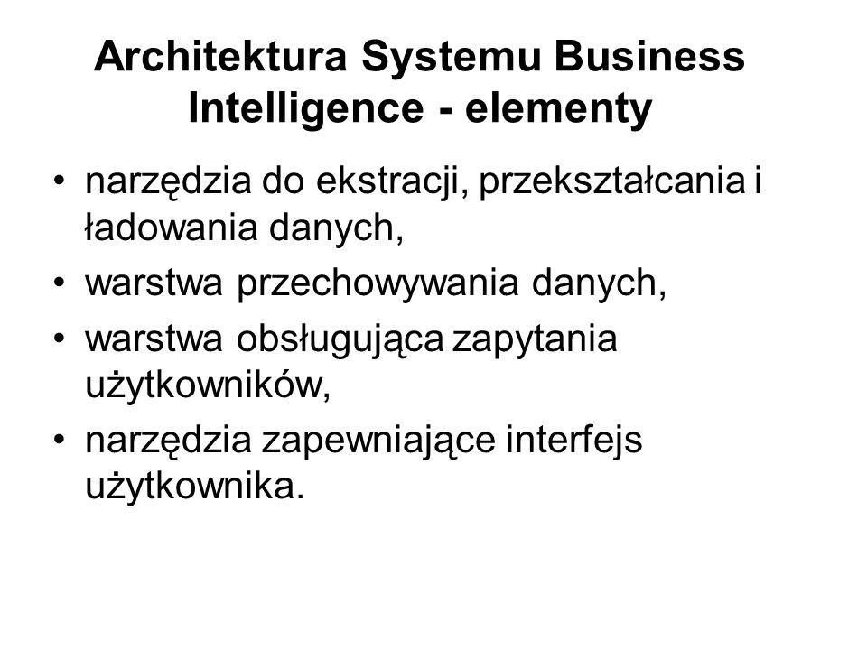 Architektura Systemu Business Intelligence - elementy narzędzia do ekstracji, przekształcania i ładowania danych, warstwa przechowywania danych, warst