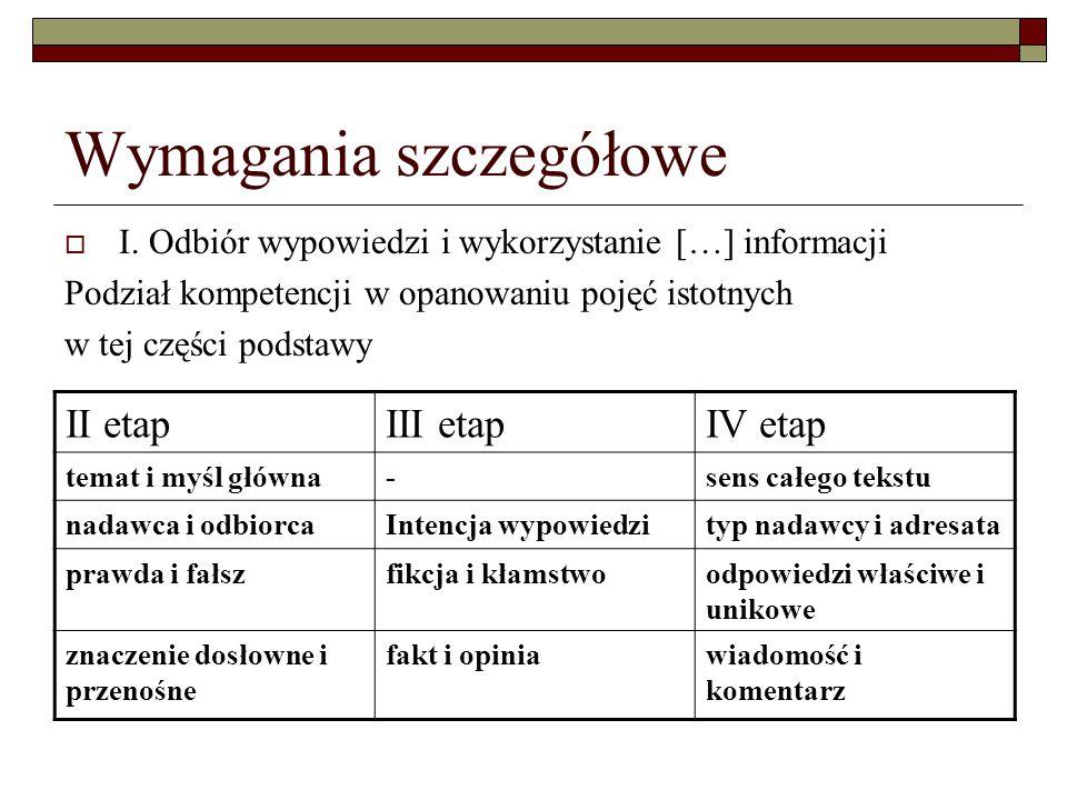 Wymagania szczegółowe- tekst argumentacyjny II etapIII etapIV etap Identyfikuje wypowiedź jako tekst informacyjny, literacki i reklamowy Rozpoznaje wypowiedź argumentacyjną, wskazuje tezę, argumenty i wnioski; tworzy spójne wypowiedzi...rozprawka Stawia tezę lub hipotezę, dobiera argumenty, porządkuje, hierarchizuje, selekcjonuje, podsumowuje, dobiera przykłady, przeprowadza wnioskowanie…