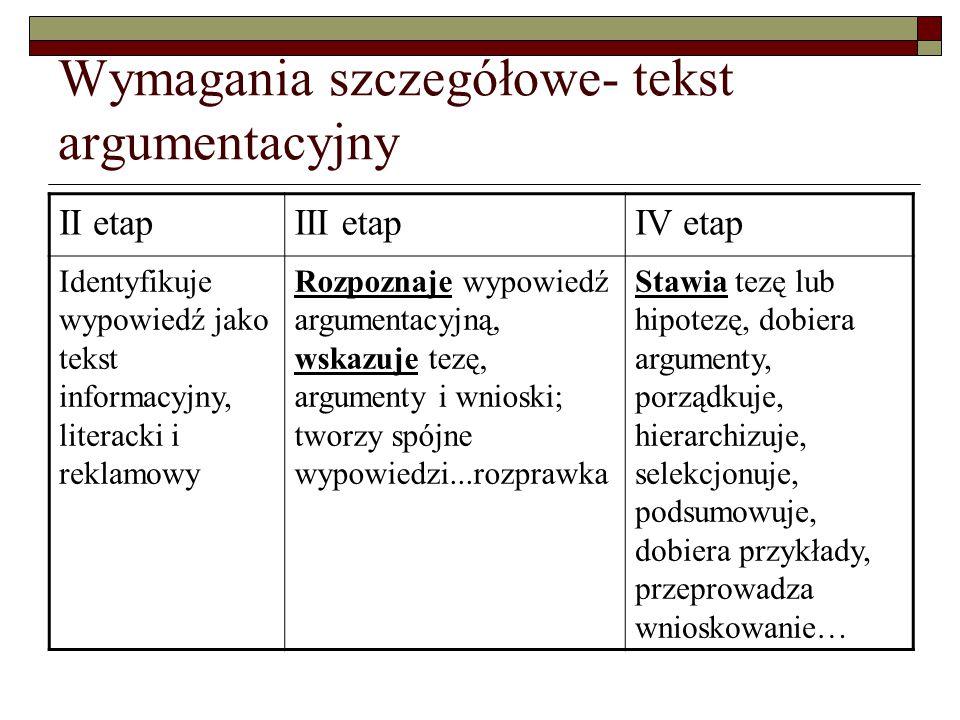 Wymagania szczegółowe- intencja wypowiedzi II etapIII etapIV etap Wyszukuje informacje wyrażone wprost i pośrednio Rozpoznaje intencje wypowiedzi- APROBATĘ, DEZAPROBATĘ, NEGACJĘ, PROWOKACJĘ Dostrzega przejawy- AGRESJI, MANIPULACJI Rozpoznaje w tekście- UNIK, IRONIĘ, SUGESTIĘ, MANIPULACJĘ JĘZYKOWĄ