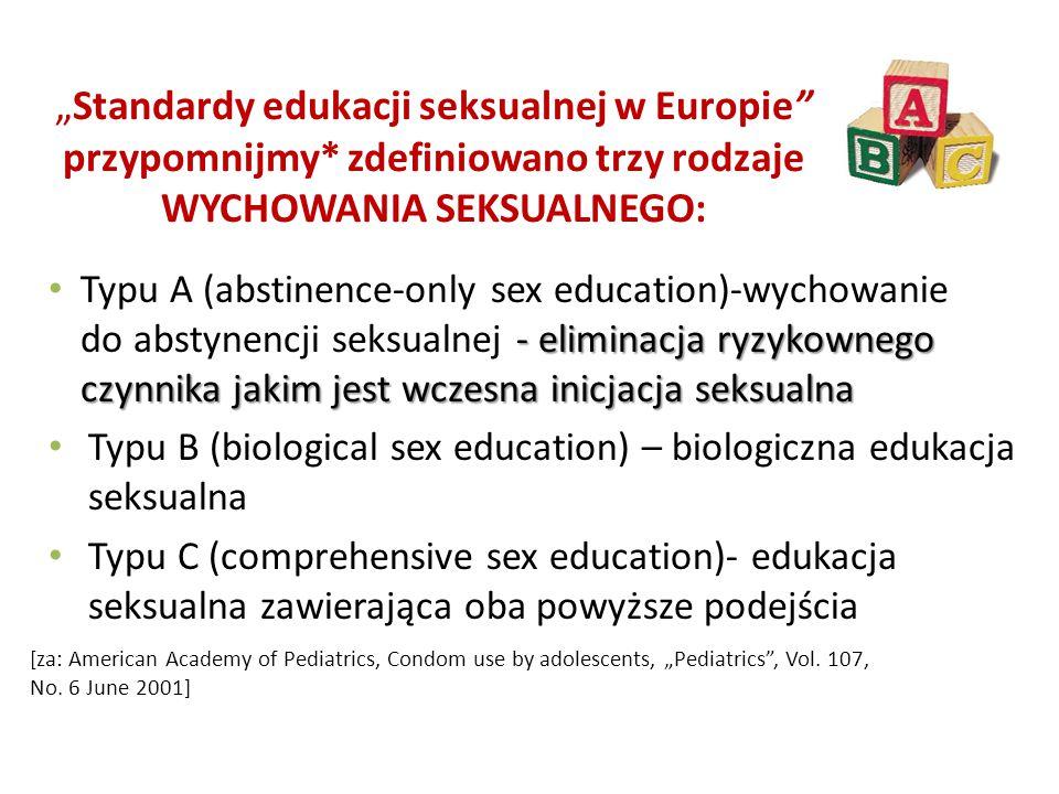 """""""Standardy edukacji seksualnej w Europie"""" przypomnijmy* zdefiniowano trzy rodzaje WYCHOWANIA SEKSUALNEGO: - eliminacja ryzykownego czynnika jakim jest"""