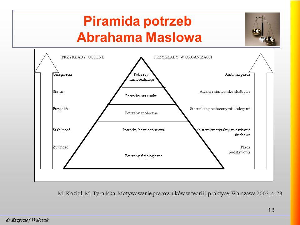 13 Piramida potrzeb Abrahama Maslowa dr Krzysztof Walczak Osiągnięcia Status Przyjaźń Stabilność Żywność Ambitna praca Awans i stanowisko służbowe Stosunki z przełożonymi i kolegami System emerytalny, mieszkanie służbowe Płaca podstawowa Potrzeby samorealizacji Potrzeby szacunku Potrzeby społeczne Potrzeby bezpieczeństwa Potrzeby fizjologiczne PRZYKŁADY OGÓLNEPRZYKŁADY W ORGANIZACJI M.