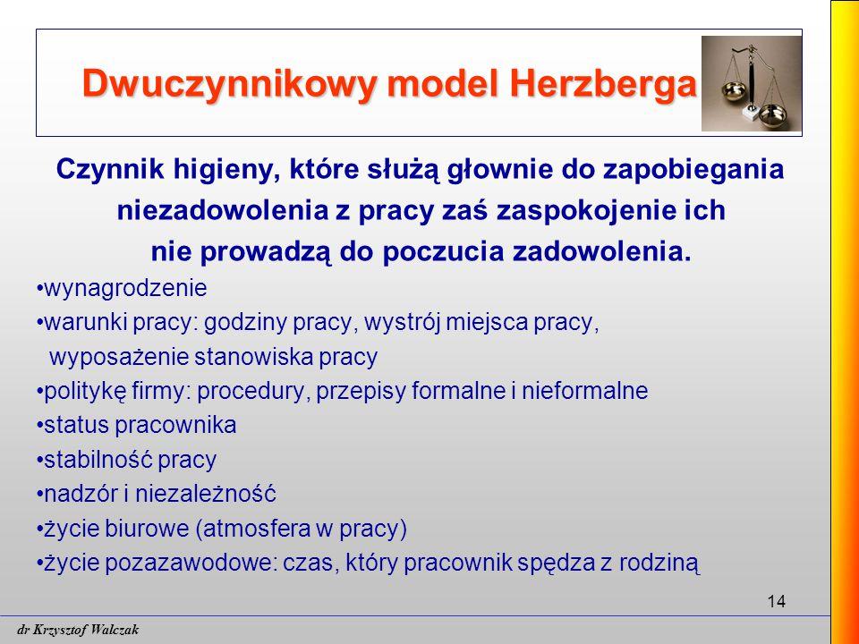 14 Dwuczynnikowy model Herzberga Czynnik higieny, które służą głownie do zapobiegania niezadowolenia z pracy zaś zaspokojenie ich nie prowadzą do poczucia zadowolenia.