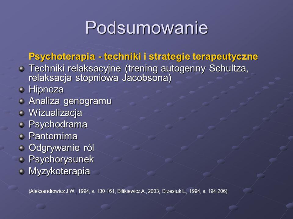 Podsumowanie Psychoterapia - techniki i strategie terapeutyczne Techniki relaksacyjne (trening autogenny Schultza, relaksacja stopniowa Jacobsona) Hip