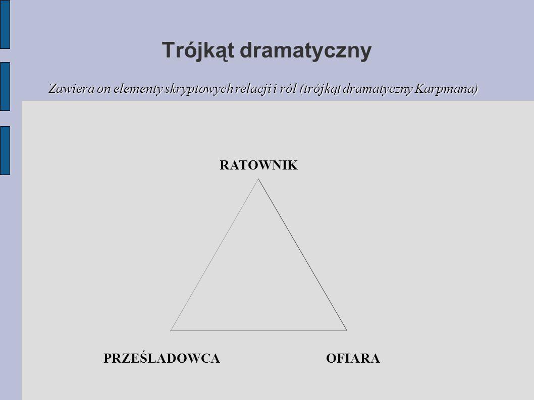 Trójkąt dramatyczny Zawiera on elementy skryptowych relacji i ról (trójkąt dramatyczny Karpmana) RATOWNIK PRZEŚLADOWCAOFIARA