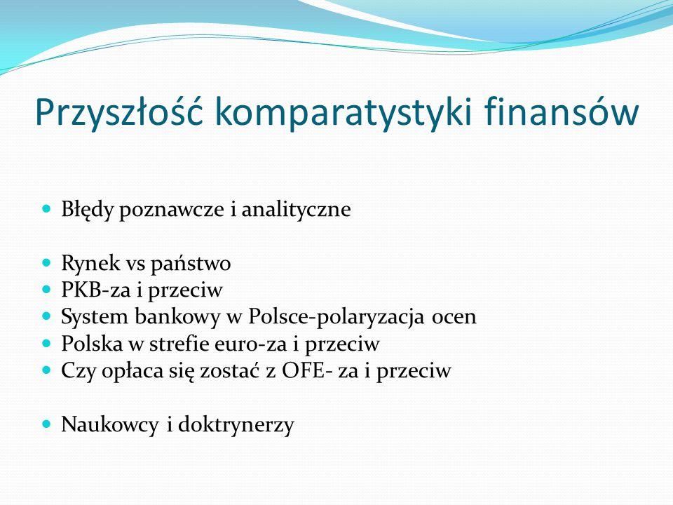 Przyszłość komparatystyki finansów Błędy poznawcze i analityczne Rynek vs państwo PKB-za i przeciw System bankowy w Polsce-polaryzacja ocen Polska w strefie euro-za i przeciw Czy opłaca się zostać z OFE- za i przeciw Naukowcy i doktrynerzy