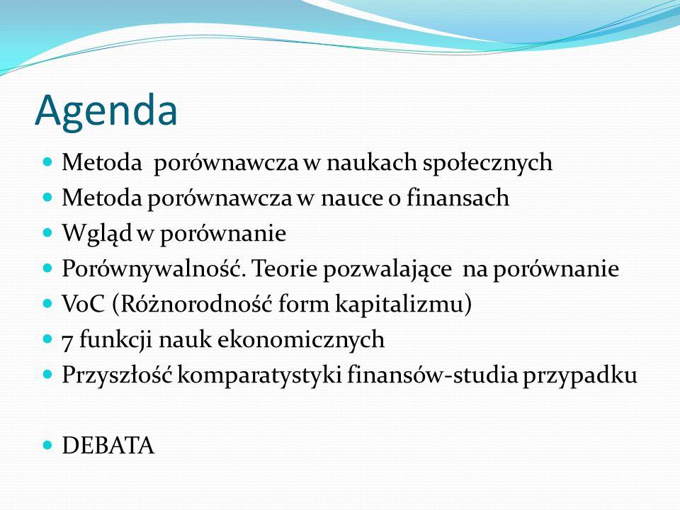 Agenda Metoda porównawcza w naukach społecznych Metoda porównawcza w nauce o finansach Wgląd w porównanie Porównywalność.