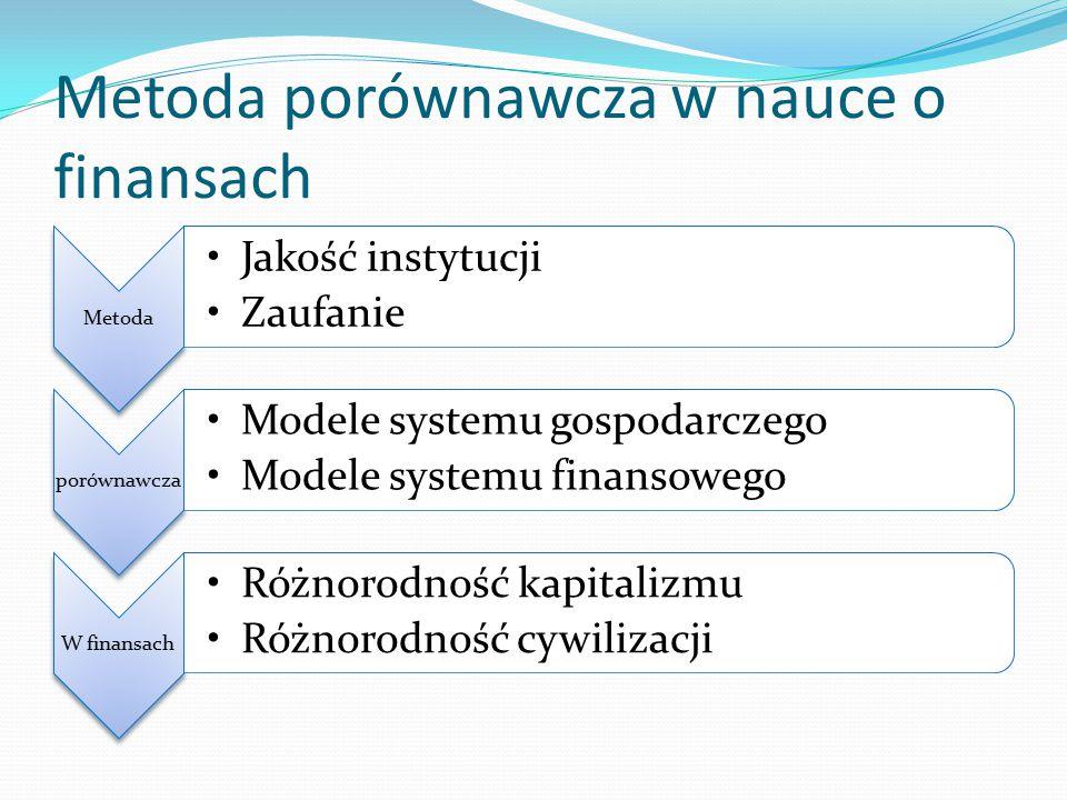 Metoda porównawcza w nauce o finansach Metoda Jakość instytucji Zaufanie porównawcza Modele systemu gospodarczego Modele systemu finansowego W finansa