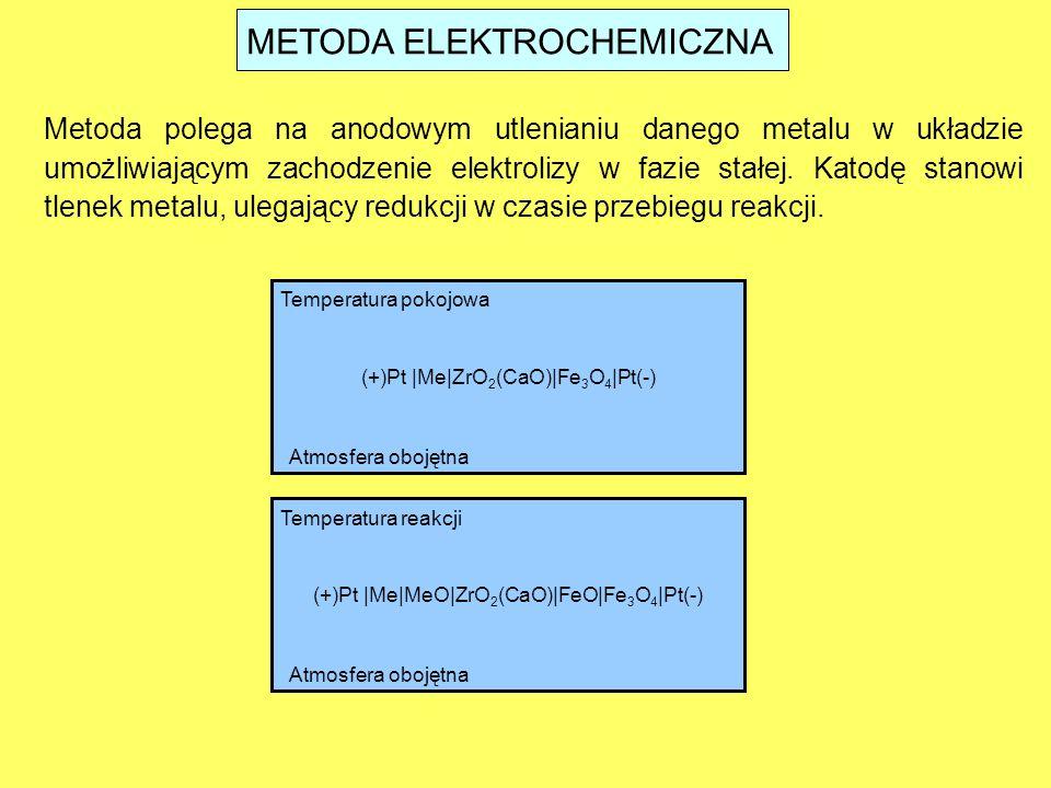 METODA ELEKTROCHEMICZNA Metoda polega na anodowym utlenianiu danego metalu w układzie umożliwiającym zachodzenie elektrolizy w fazie stałej. Katodę st