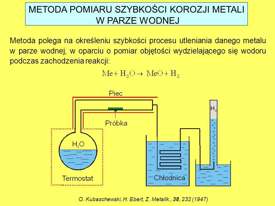METODA POMIARU SZYBKOŚCI KOROZJI METALI W PARZE WODNEJ Metoda polega na określeniu szybkości procesu utleniania danego metalu w parze wodnej, w oparci